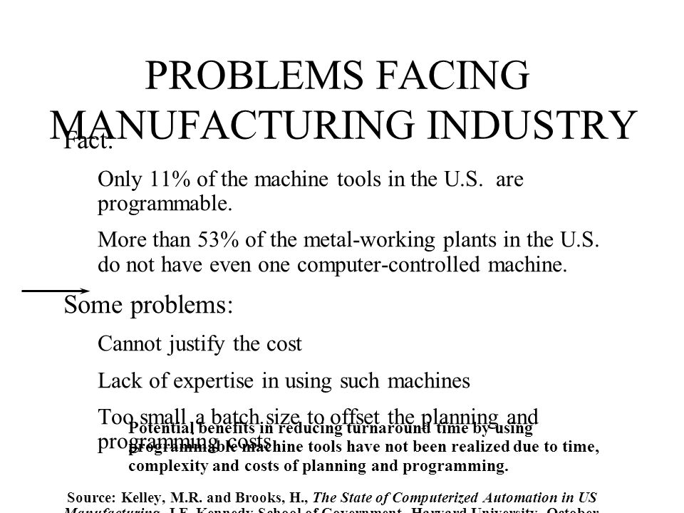 problems of manufacturing industries Small businesses have certain advantages over large-scale industries such as the ability in many cases to form close relationships with customers and clients, but small-scale operations also face .