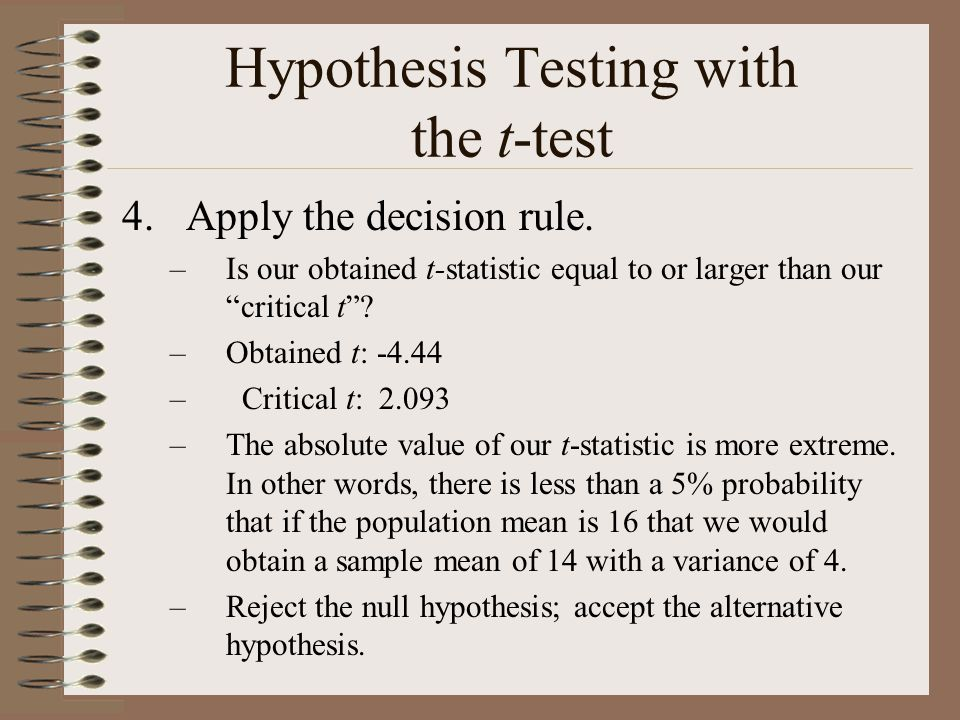 Hypothesis Testing with the t-test