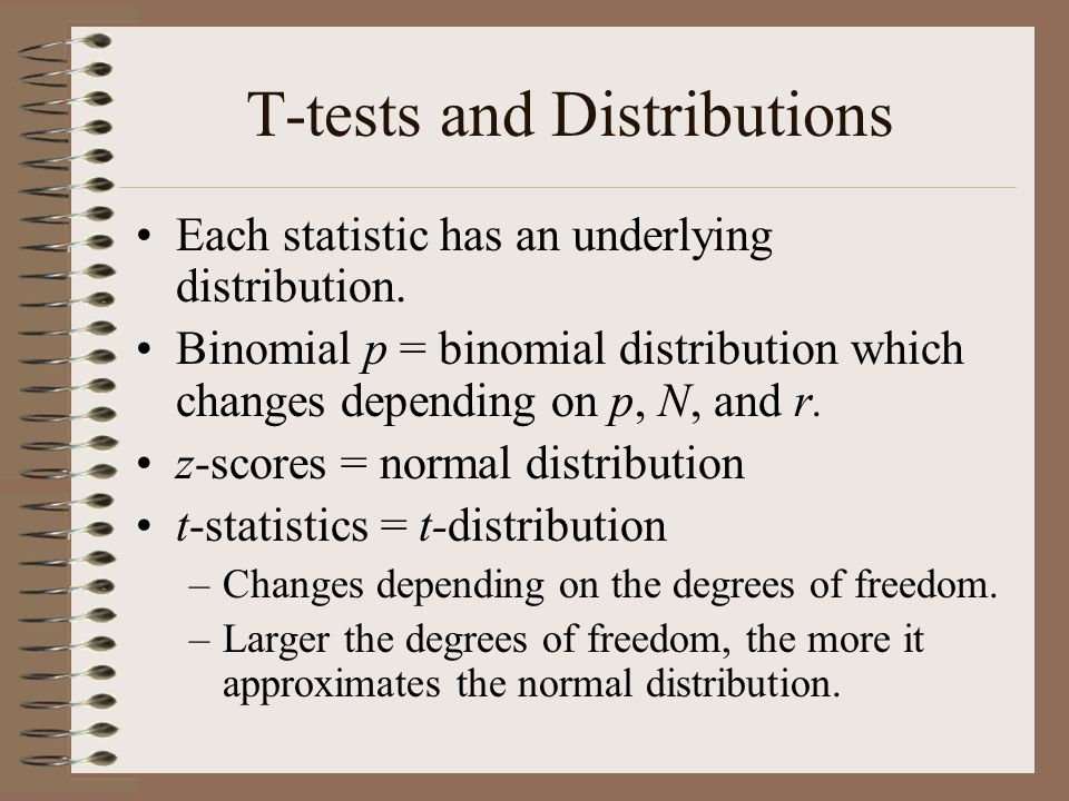 T-tests and Distributions