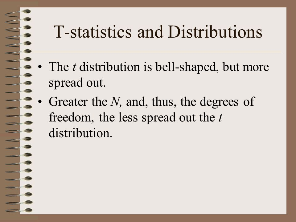 T-statistics and Distributions