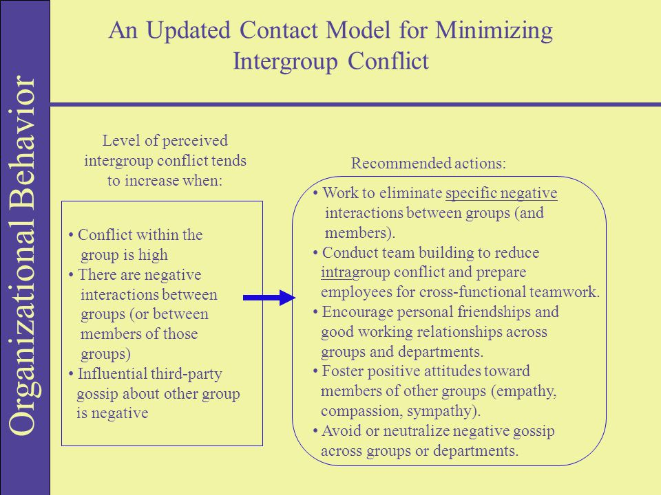 LASA 2 Reducing Intergroup Conflict - Research Paper Example