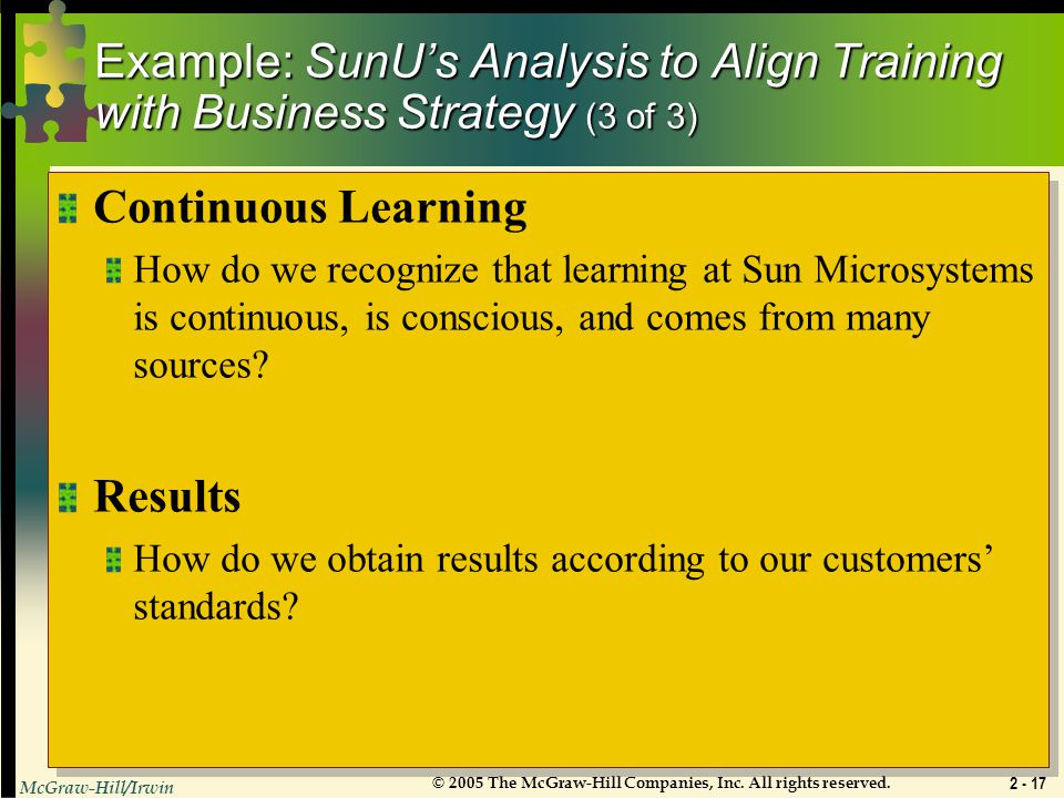 an analysis of sun microsystems E importance of information technology to the industry section ii: company  perspective: an analysis of sun microsystems a sun microsystems company.