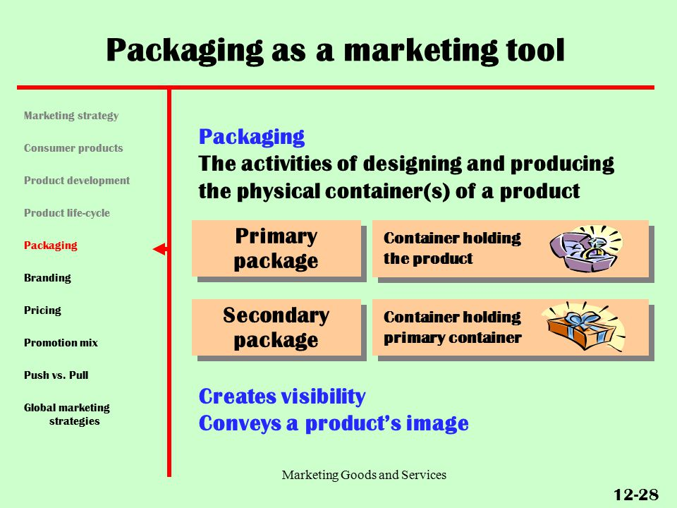 product life cycle as a strategic marketing tool essay Characteristics of the product life cycle stages and marketing implications the plc describes the four key stages that a product is likely to experience between its launch and its disappearance from the market.