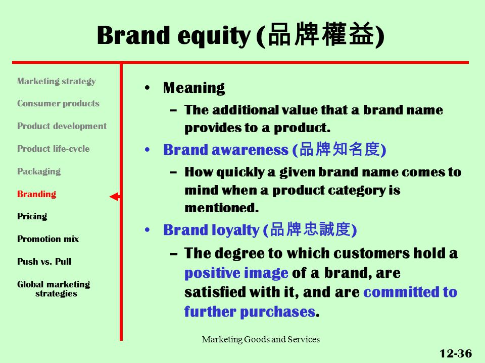 Brand loyalty in consumer goods market