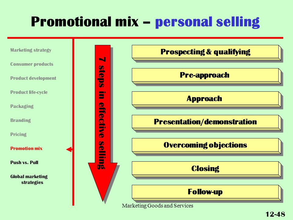 personal selling strategies This lesson introduces you to the concept of personal selling you will learn about the steps in the personal selling process, including how to.