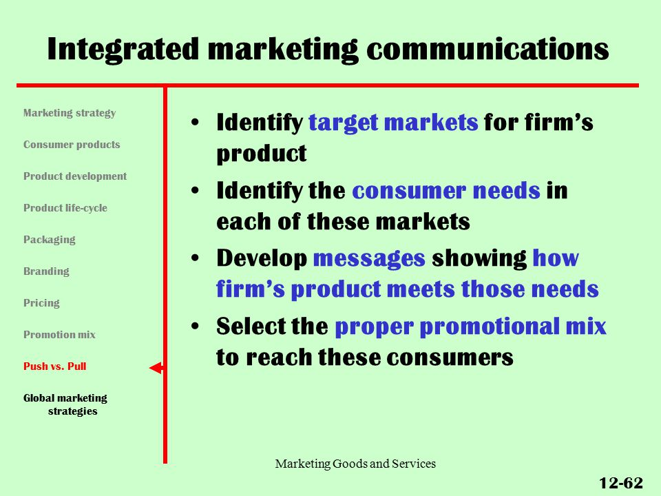 integrated marketing communication essay questions I just may be the world's biggest integrated marketing communications proponent for years i have preached the need and importance for delivering an integrated message to consumers across all channels in a given brand's arsenal.