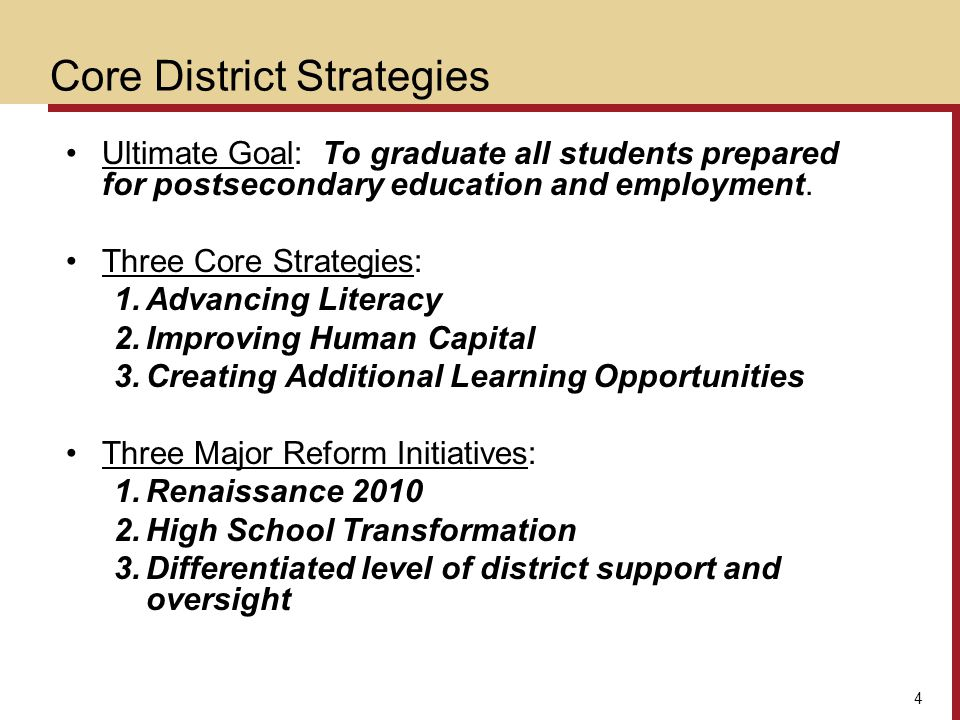 Core District Strategies