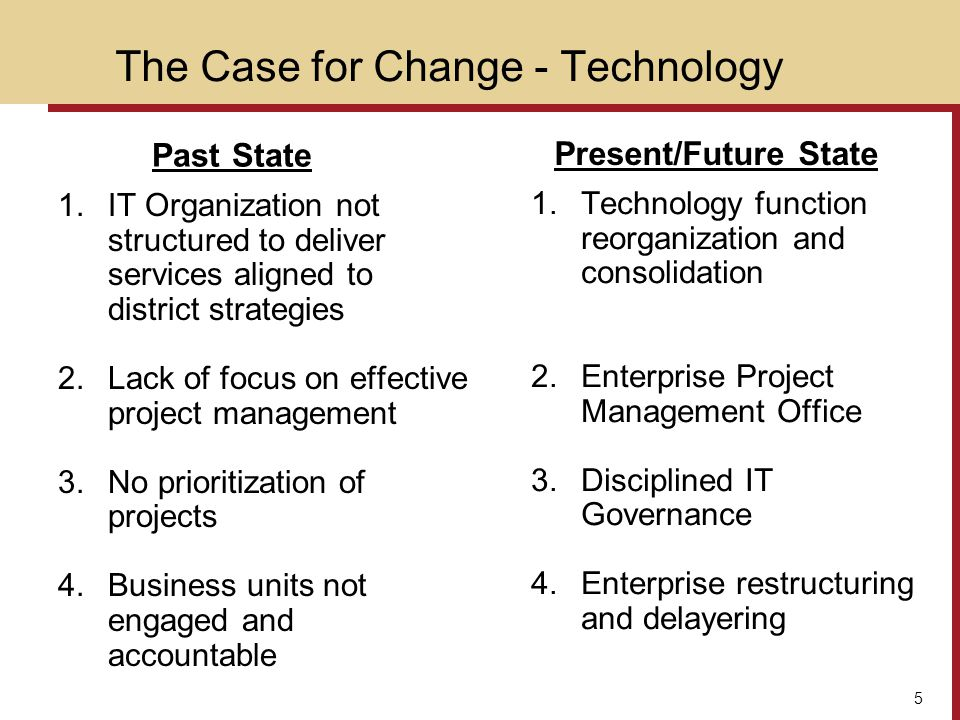 The Case for Change - Technology