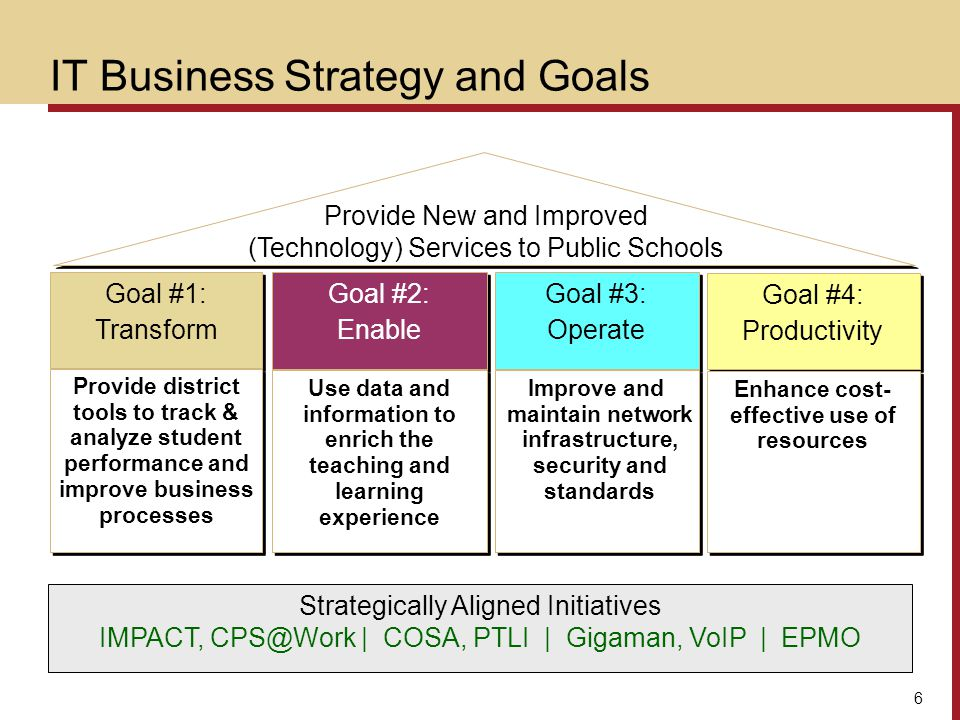 IT Business Strategy and Goals