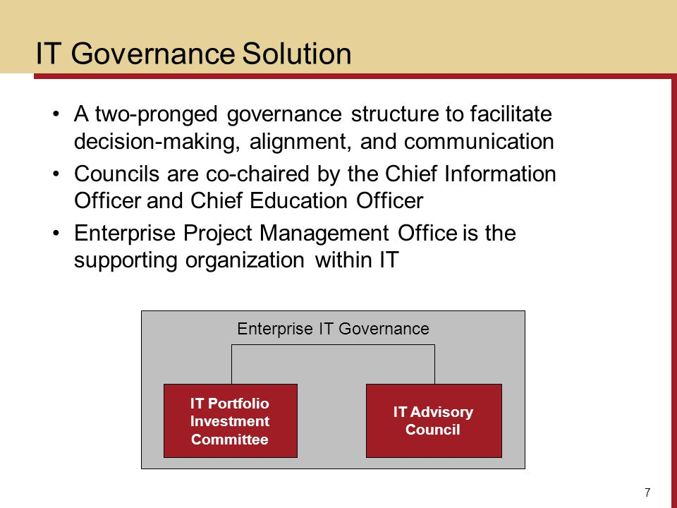IT Governance Solution