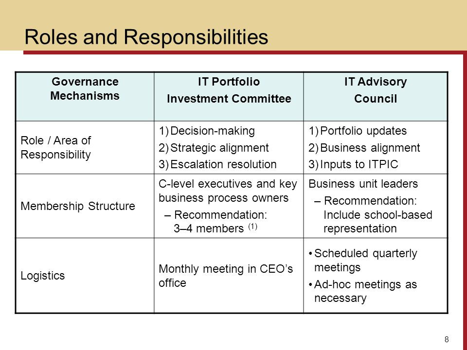 Governance and portfolio management ppt video online - Role of office manager in an organization ...