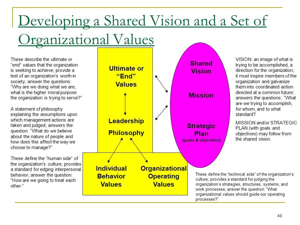 organizational behavior human behavior at work pdf free download