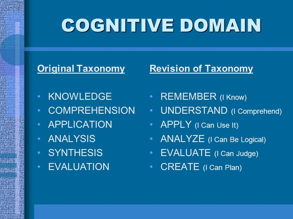 COGNITIVE DOMAIN Original Taxonomy KNOWLEDGE COMPREHENSION APPLICATION
