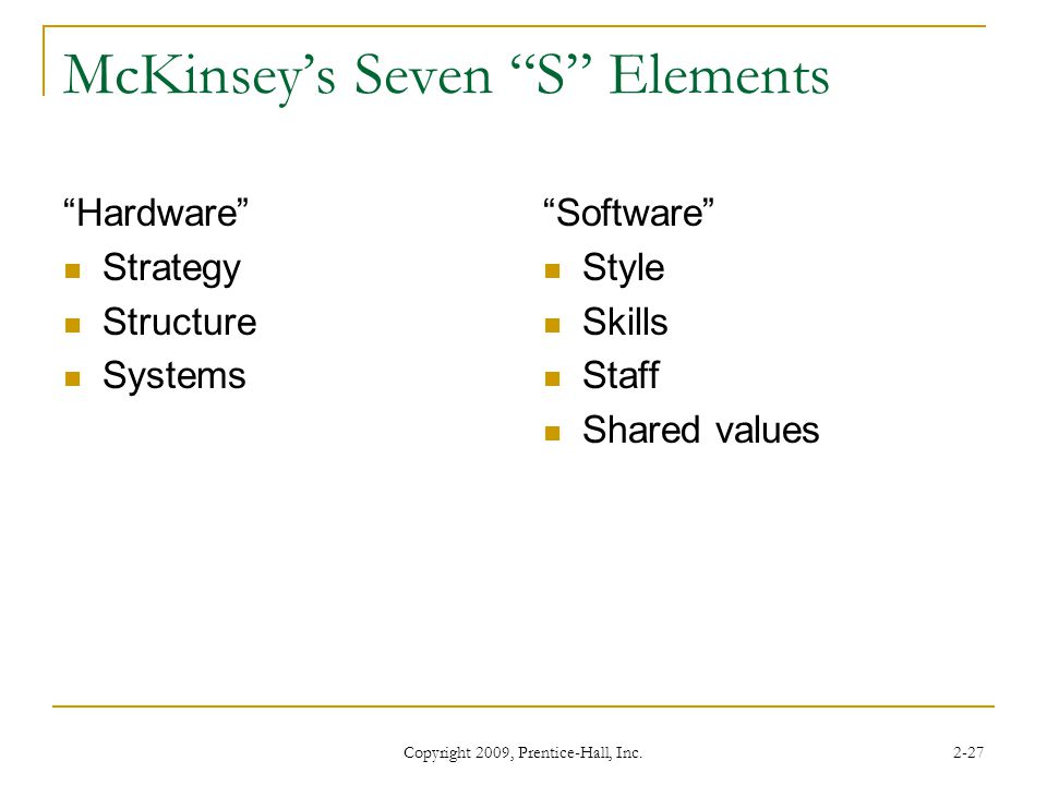 McKinsey's Seven S Elements