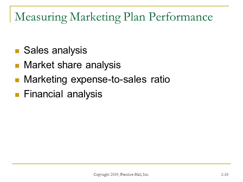 Measuring Marketing Plan Performance