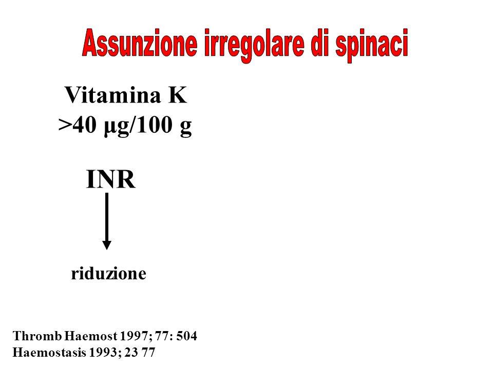 Assunzione irregolare di spinaci
