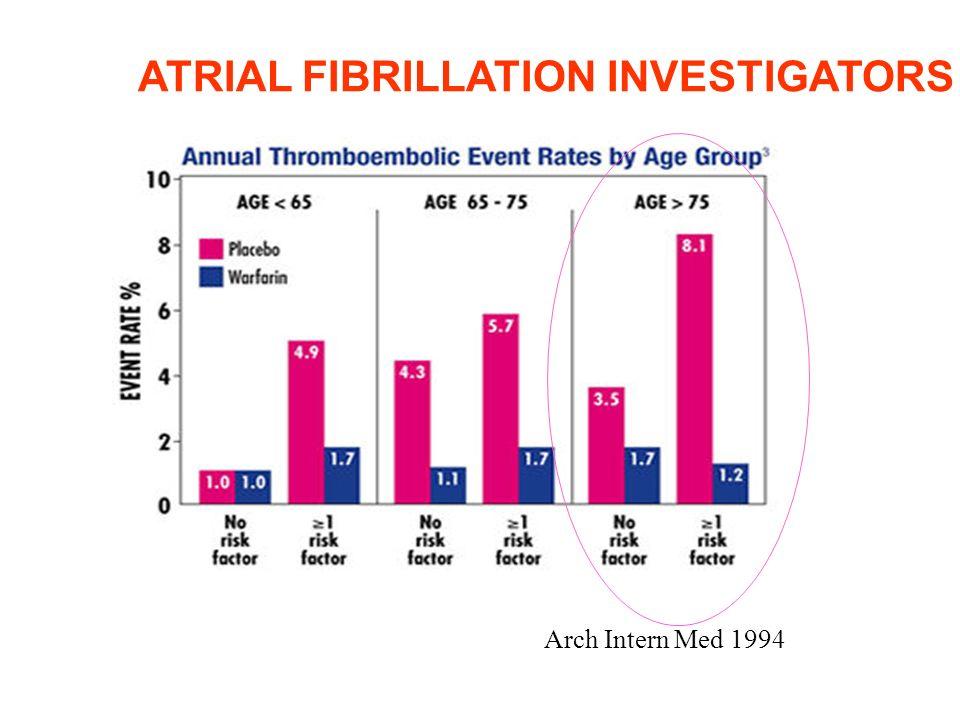 ATRIAL FIBRILLATION INVESTIGATORS