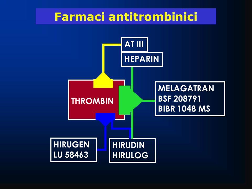 Farmaci antitrombinici