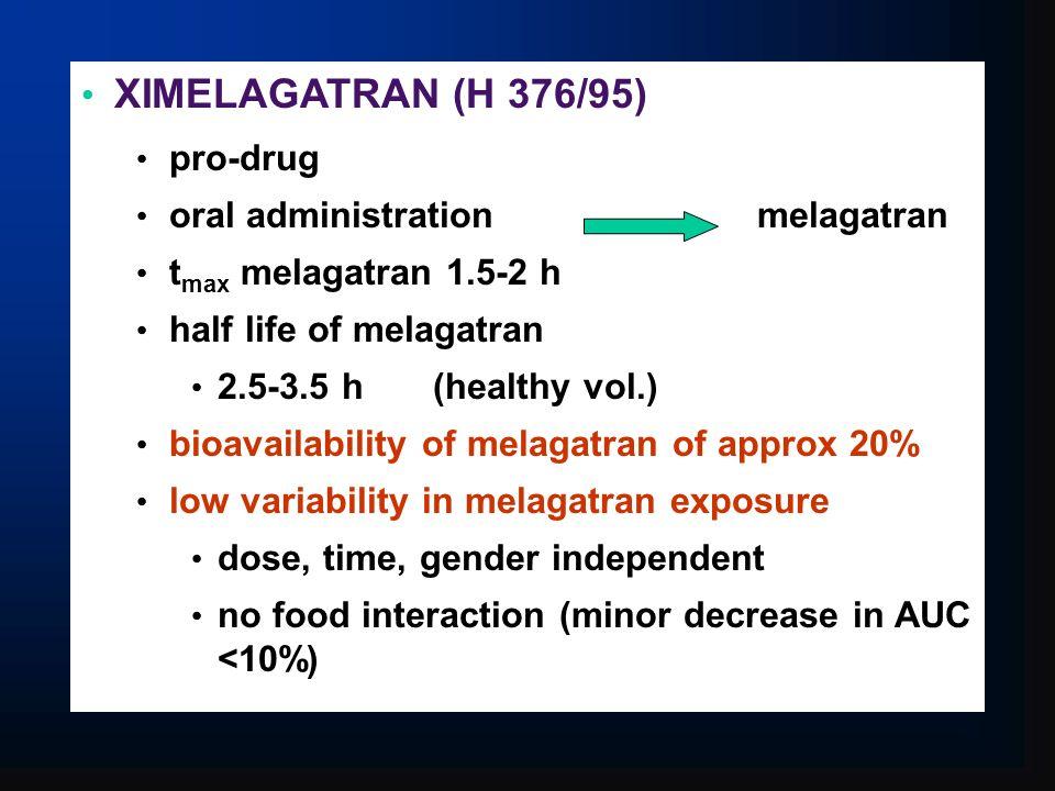 XIMELAGATRAN (H 376/95) pro-drug oral administration melagatran