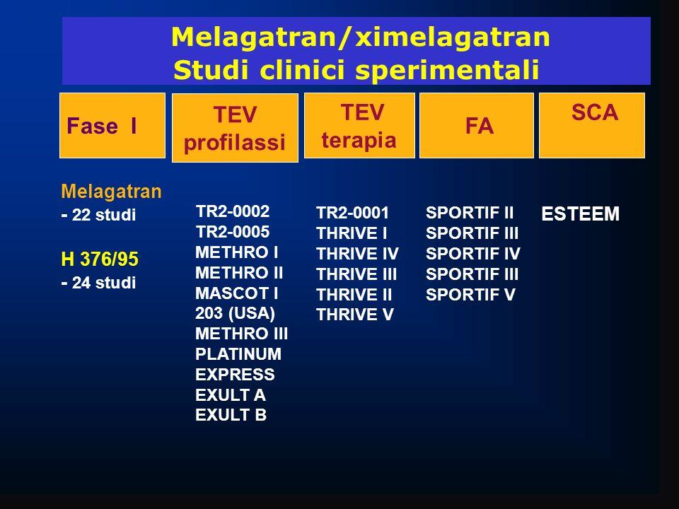 Melagatran/ximelagatran Studi clinici sperimentali