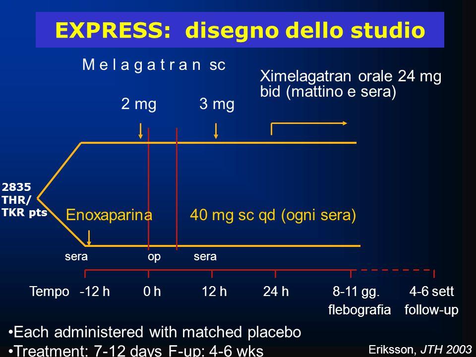 EXPRESS: disegno dello studio
