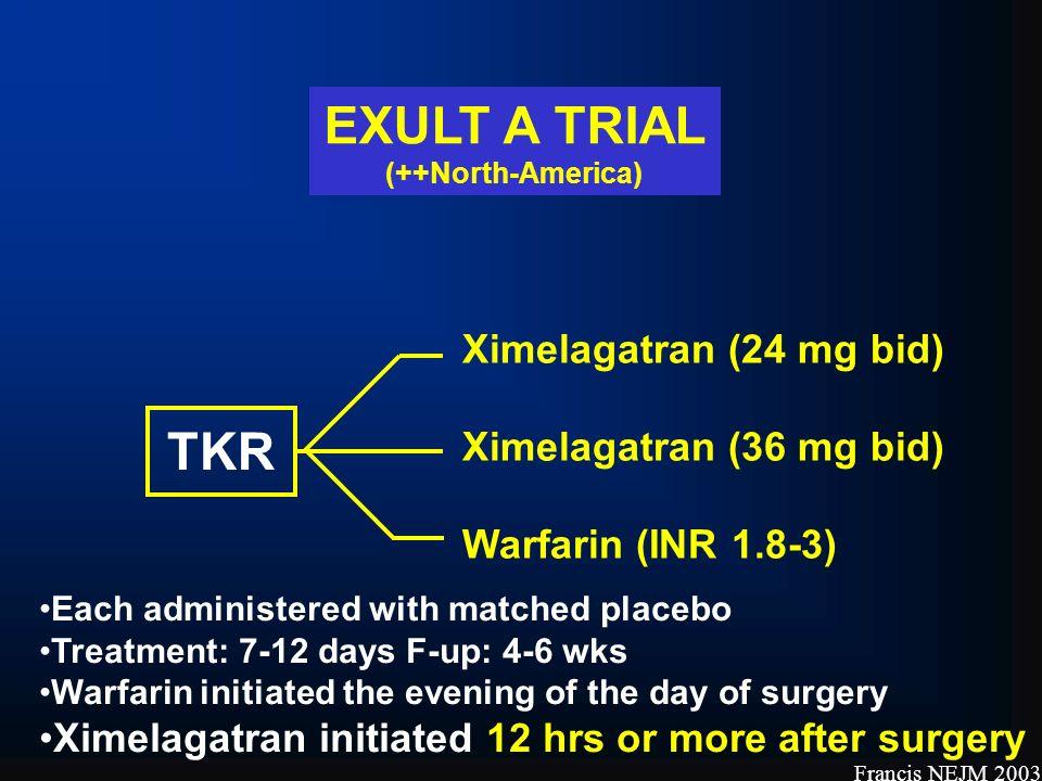 EXULT A TRIAL TKR Ximelagatran (24 mg bid) Ximelagatran (36 mg bid)