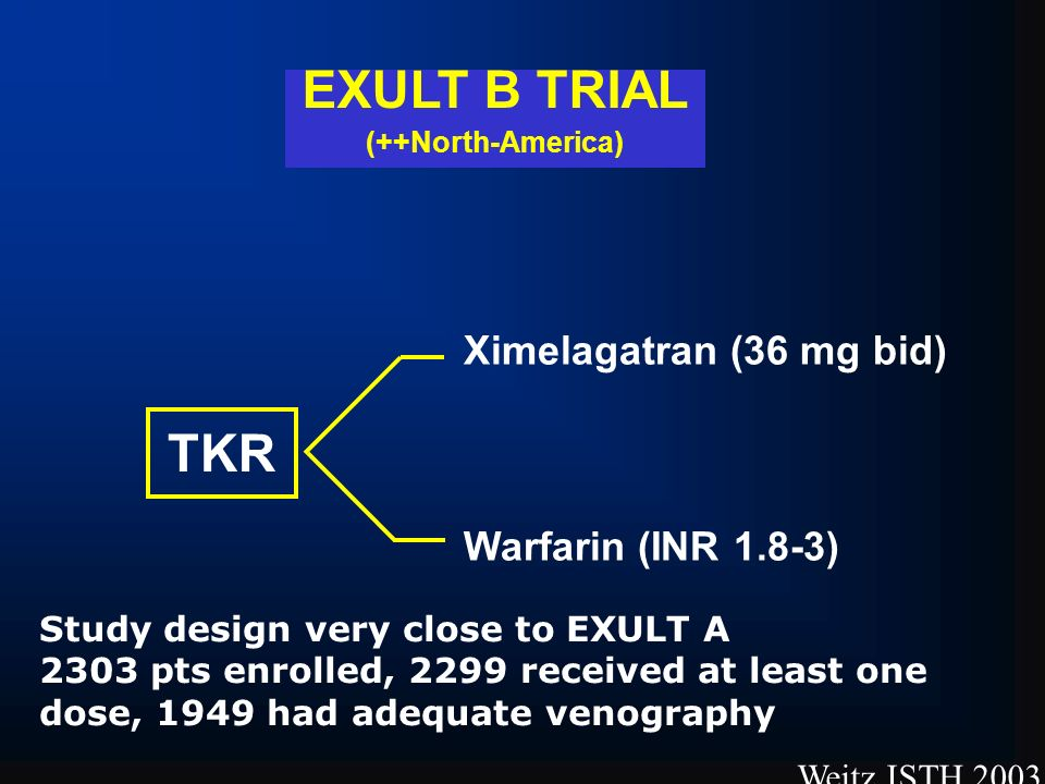 EXULT B TRIAL TKR Ximelagatran (36 mg bid) Warfarin (INR 1.8-3)