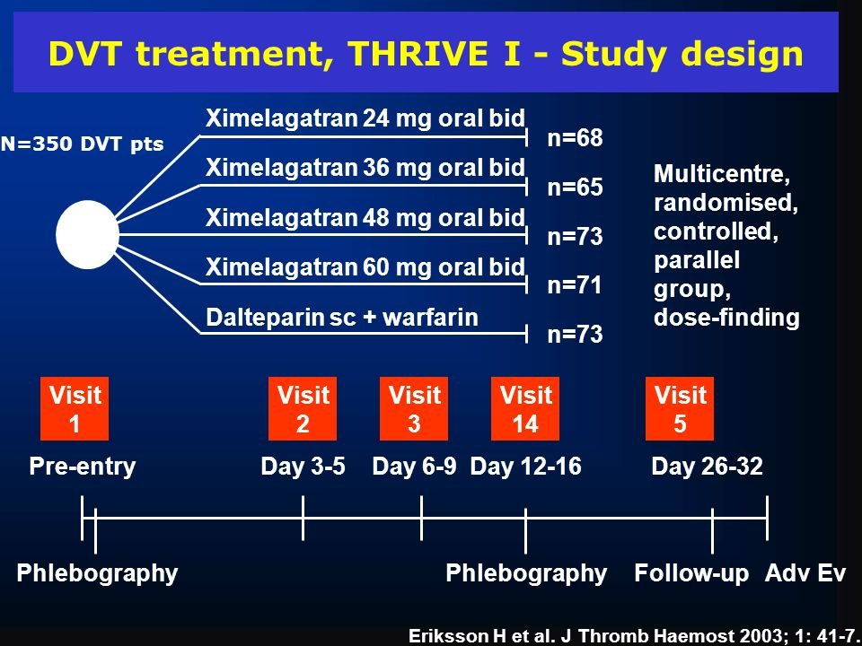 DVT treatment, THRIVE I - Study design
