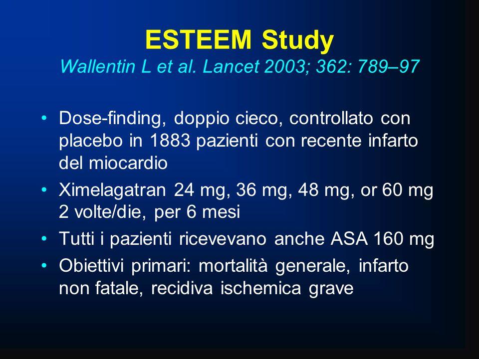 ESTEEM Study Wallentin L et al. Lancet 2003; 362: 789–97
