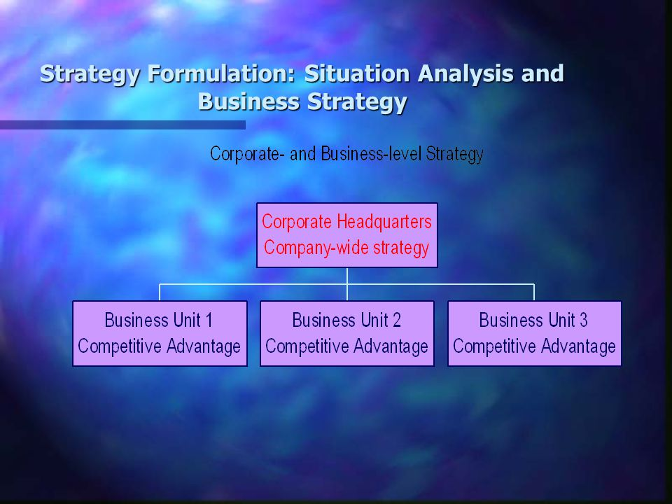 corporate strategy formulation