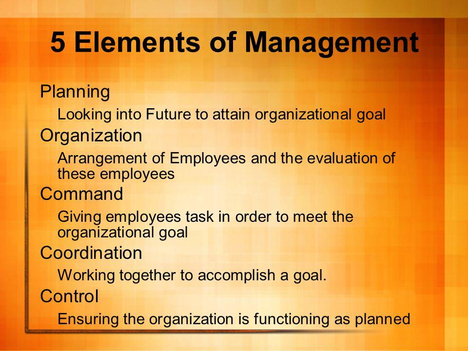 5 Elements of Management