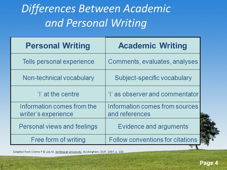 Help with academic writing differences between