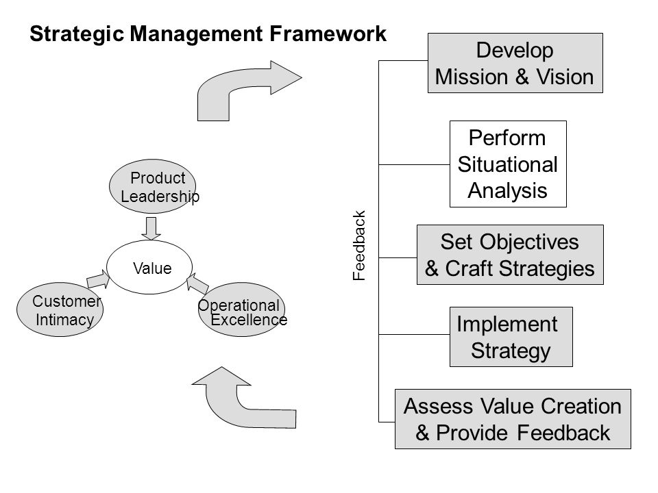 framework for developing an information system A proposed framework for developing a national crisis management information system magdy m kabeil, sadat academy for management sciences, egypt abstract.