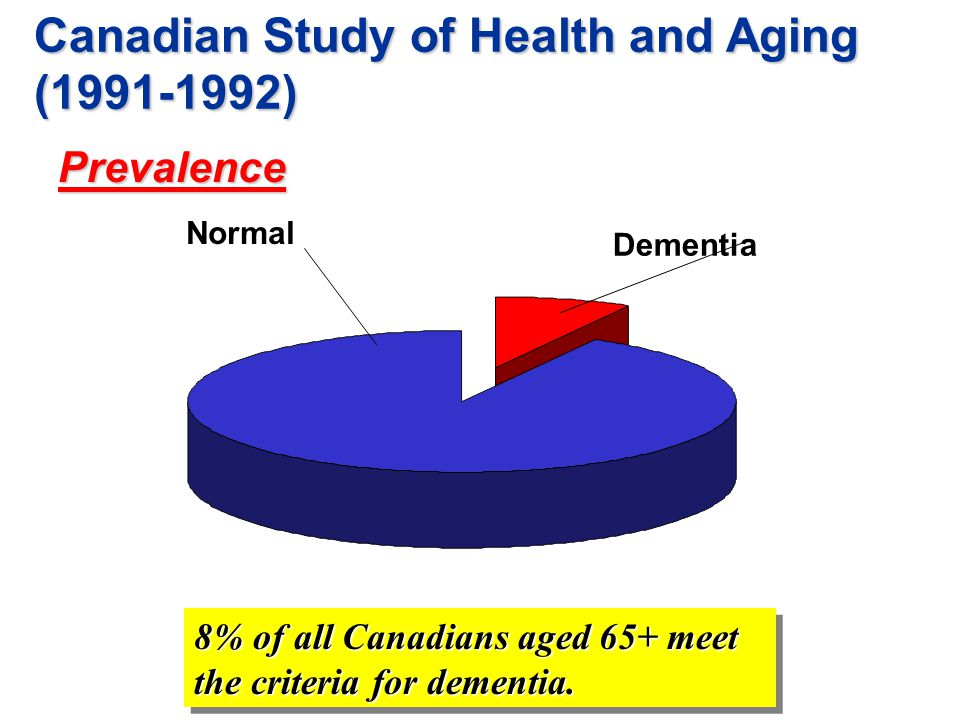 The Canadian Study of Health and Aging | Stroke