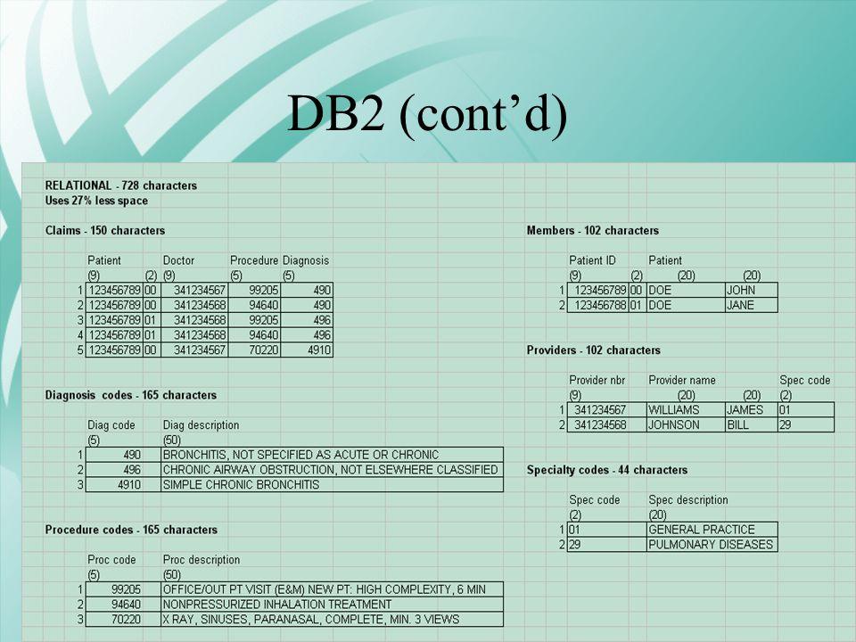 DB2 (cont'd)