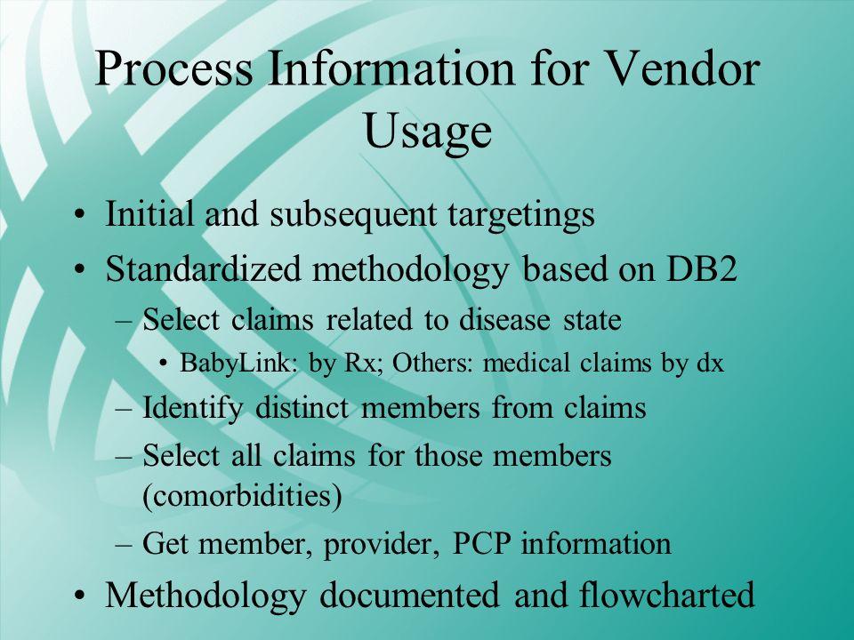 Process Information for Vendor Usage