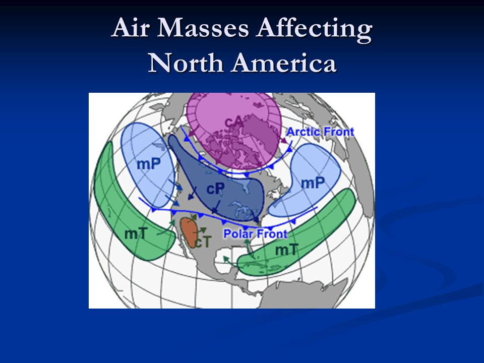 Air Masses Affecting North America