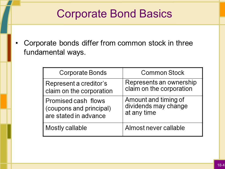 corporate finance bond stock The difference between a bond and a stock  if the stock owner's dont own the  company, how does a majority share holder able to make decisions about the.