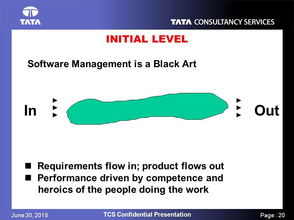 efficiency levels in tcs
