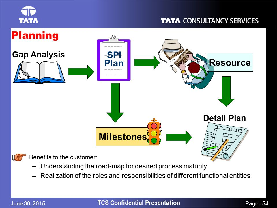 process improvement in tcs Rewards of process improvement  high standards of quality and processes  leading player in domestic  tcs has approximately 10% market share of the.