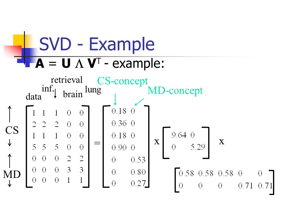Singular Value Decomposition and Data Management - ppt video online ...