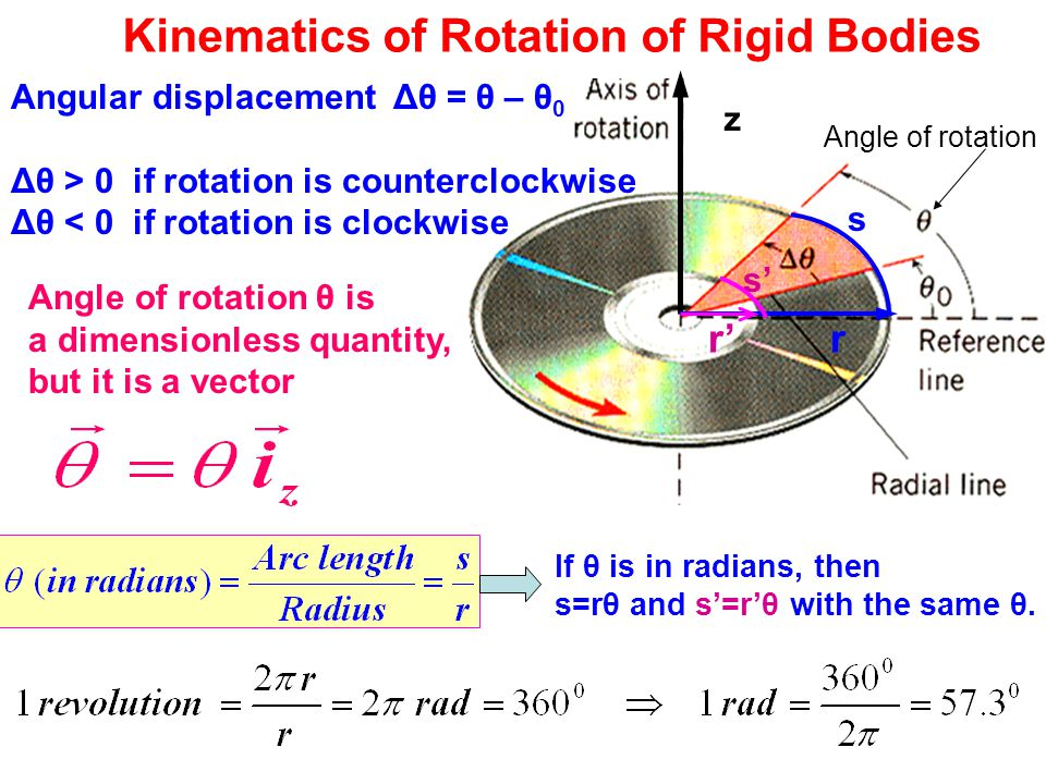 Rigid body dynamics
