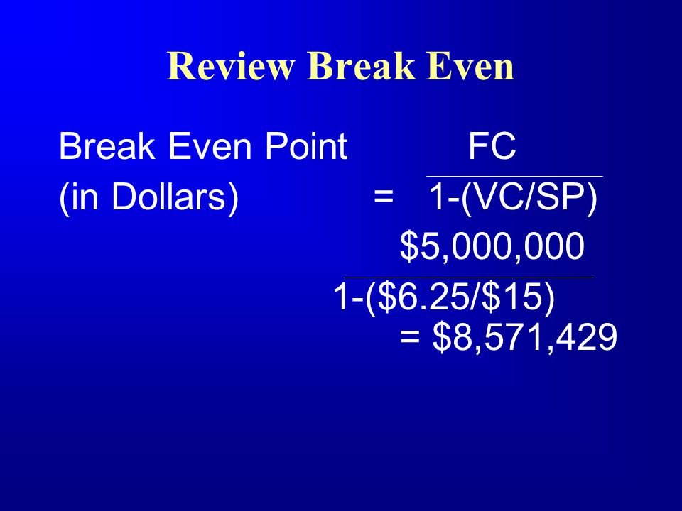 how to calculate break even point in dollars marketing