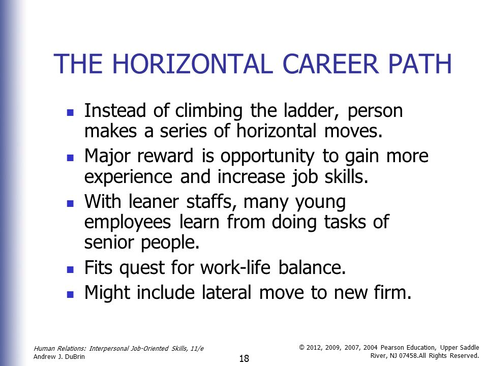 lateral career move