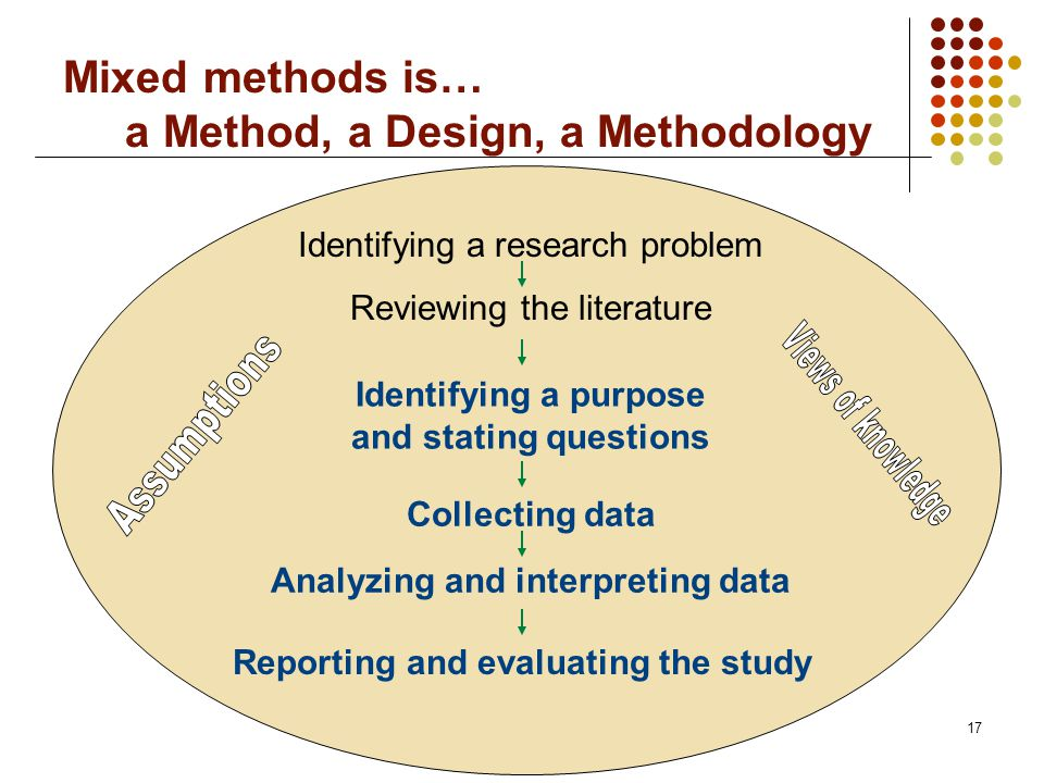 Methods and methodology
