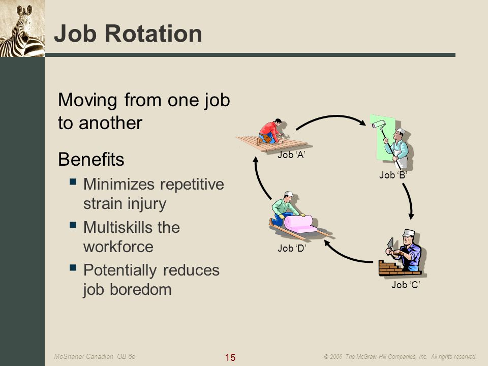 benefits of job rotation Job rotation has a number of advantages for organizations it is an effective way  for employees to acquire new skills and in turn for organizations to increase the.