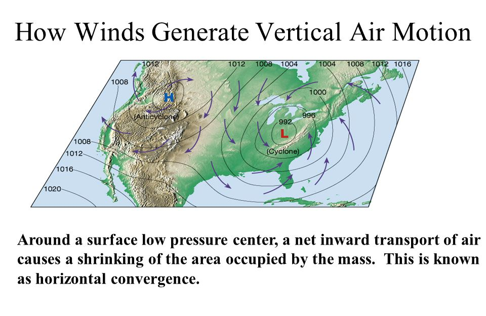 How Winds Generate Vertical Air Motion