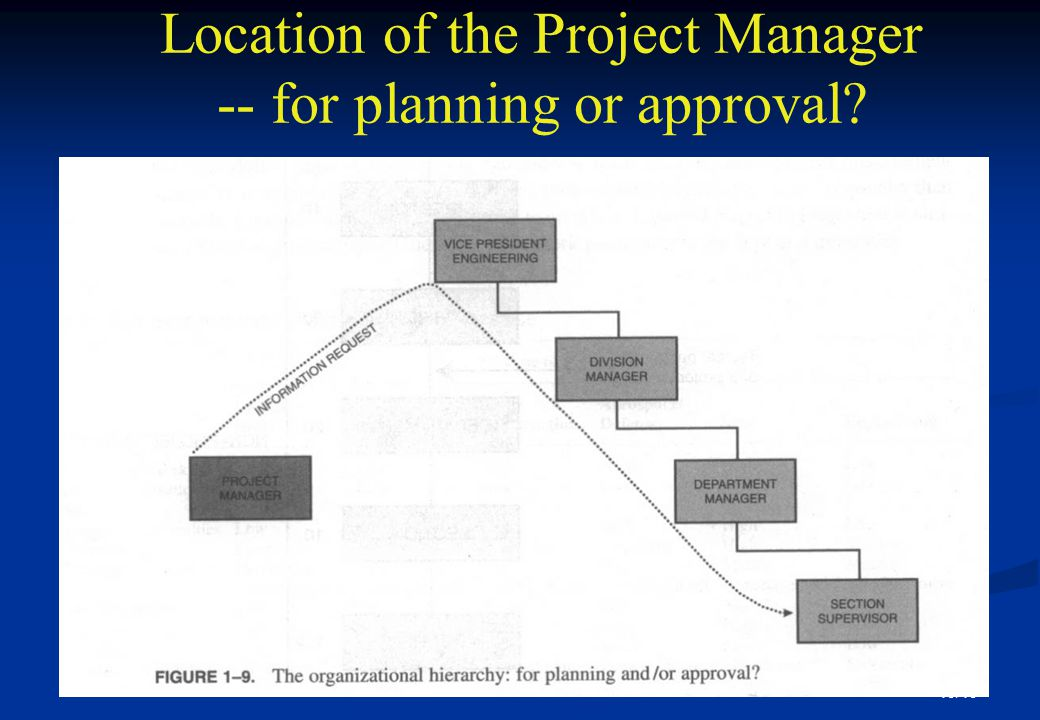 localization project manager A localization project manager (pm) is the link between the translation buyer and the translator their task is to plan workload, prepare translation jobs.