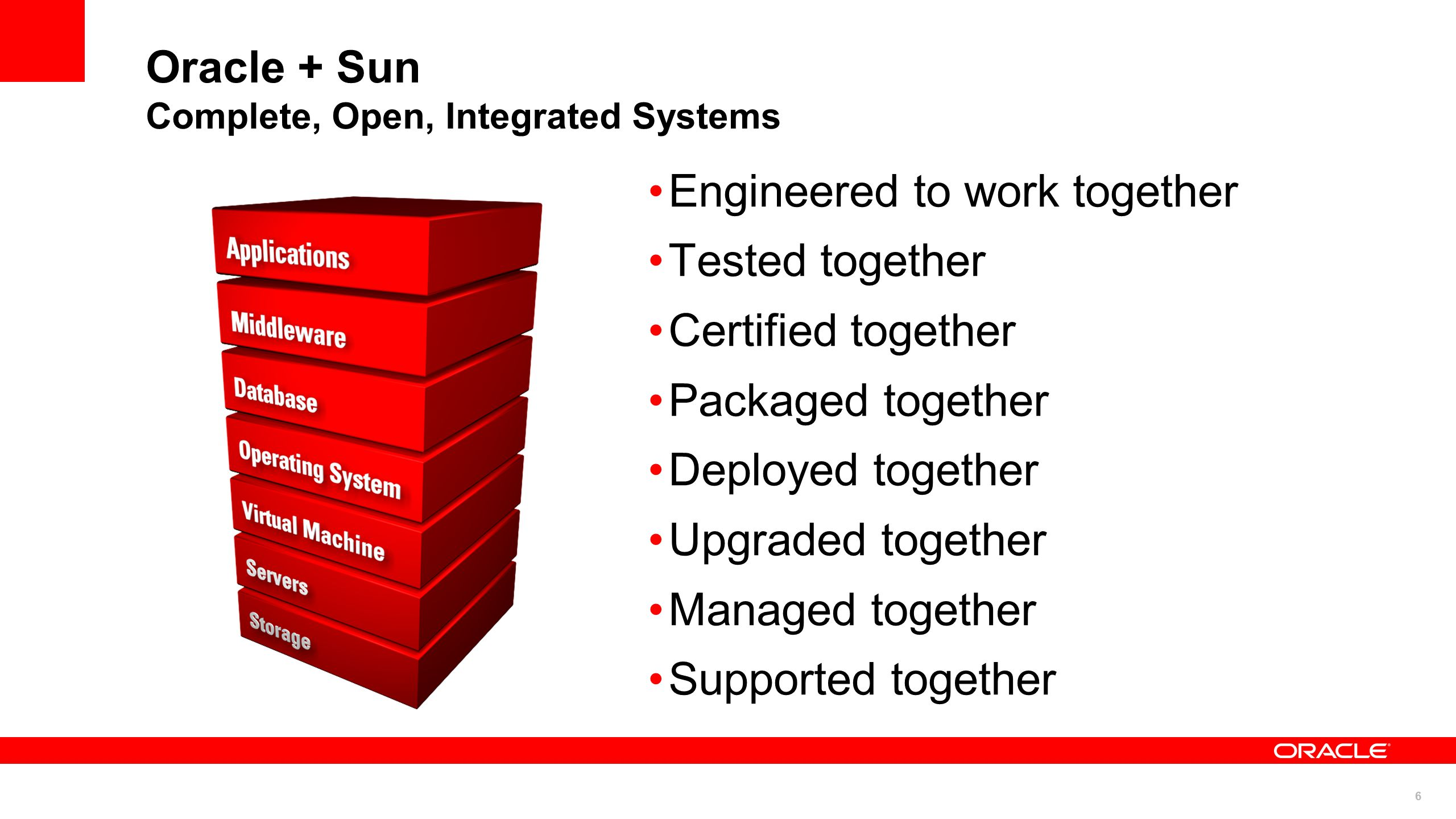 Manpower associates is a 14 ppt download 6 oracle 1betcityfo Gallery
