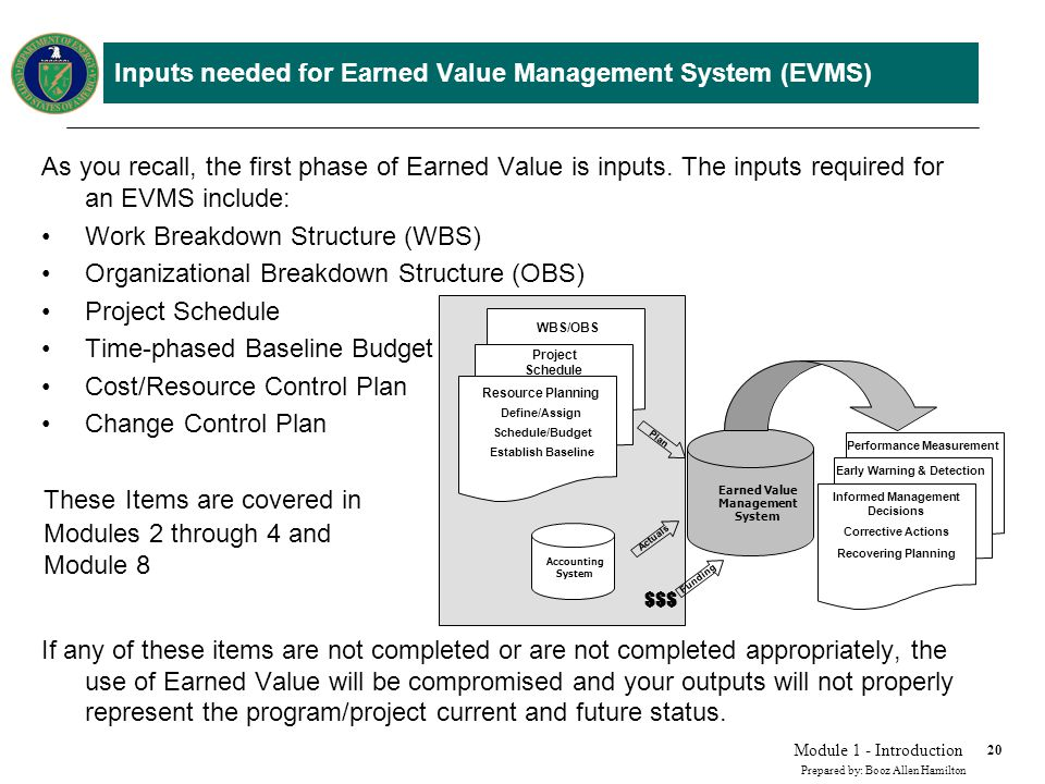 Earned Value Method needed for Earned Value Management System (EVMS)